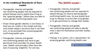icath model